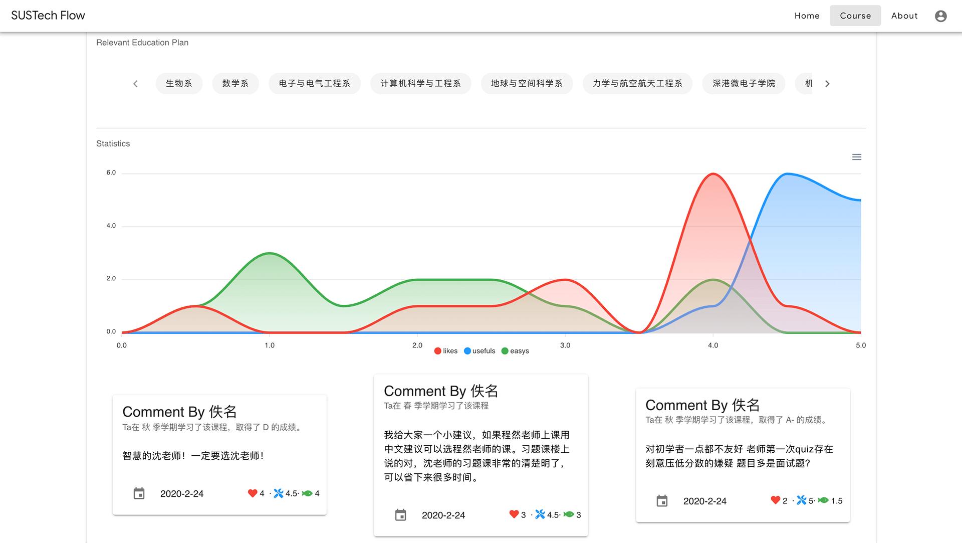 「课程评价」页面/SUSTechFlow